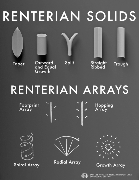 Renterian Solids Poster small-1